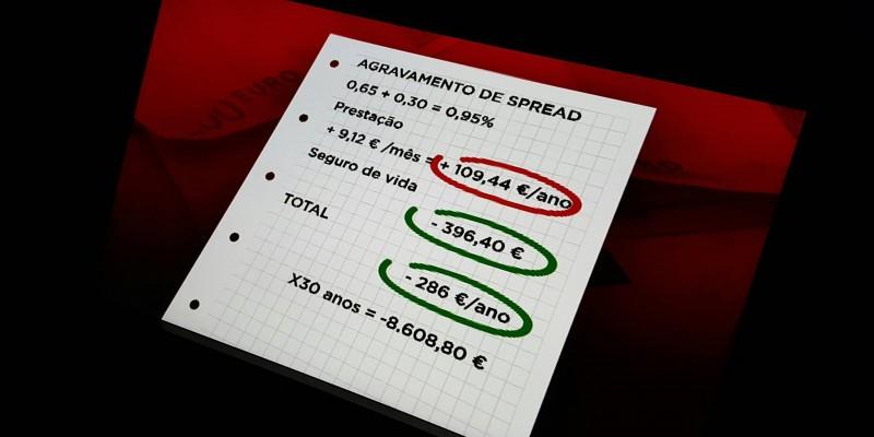 Baixar o prémio de seguro vida que tem no Banco -Maxfinance Portugal CSI